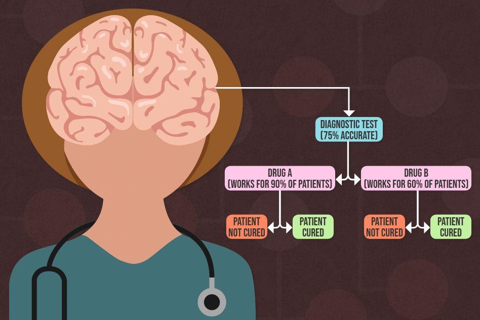 How we make complex decisions | MIT News | Massachusetts ...