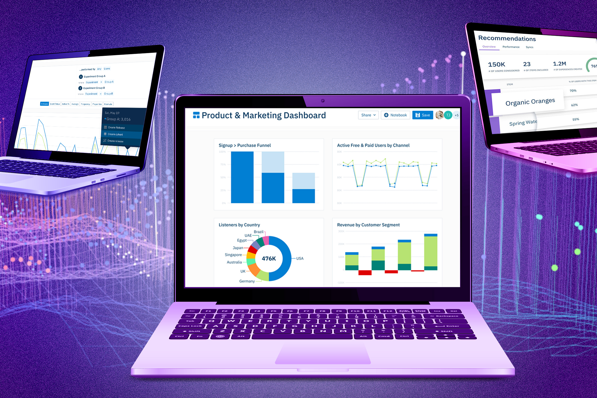 Helping companies optimize their websites and mobile apps