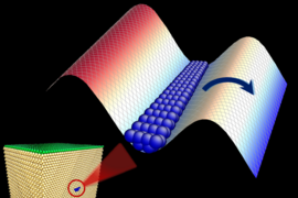A dislocation in a crystal lattice, a disconnected region in its structure (represented by the array of atoms shown in blue) can separate from the rest of the lattice at a rate determined by the potential energy of the system, represented by the wavy surface. To the left, the higher potential energy (shown in red) prevents the defect from moving in that direction, but to the lower right (shown in ...