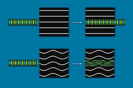 In the top pair of images, sound waves (blue and yellow bands) passing through a flat layered material are only minimally affected. In the lower images, when sound goes through a wrinkled layered material, certain frequencies of sound are blocked and filtered out by the material.