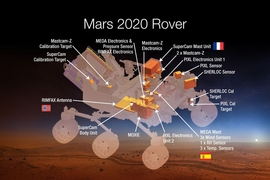 MOXIE will be one of seven payload instruments onboard the Mars 2020 rover.