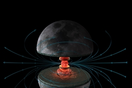New magnetic measurements of lunar rocks have demonstrated that the ancient moon generated a dynamo magnetic field in its liquid metallic core (innermost red shell). This dynamo may have been driven by convection, possibly powered by crystallization of the core (innermost red sphere) and/or stirring from the solid mantle (thick green shell). The magnetic field was recorded as magnetization by rock...