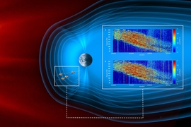 European Space Agency Cluster II satellites observe equatorial noise waves inside the Earth's magnetosphere.