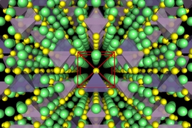 Illustrations show the crystal structure of a superionic conductor. The backbone of the material is a body-centred cubic-like arrangement of sulphur anions. Lithium atoms are depicted in green, sulfur atoms in yellow, PS4 tetrahedra in purple, and GeS4 tetrahedra in blue. Researchers have revealed the fundamental relationship between anion packing and ionic transport in fast lithium-conducting mat...