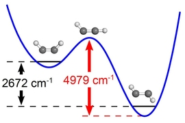 MIT chemists calculated the energy required for a molecule of acetylene in the U-shaped conformation to reach the transition state. Once that state is reached, the reaction proceeds to completion and acetylene takes on a zig-zag conformation.