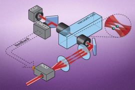 "This image shows the basic setup that enables researchers to use lasers as optical ""tweezers"" to pick individual atoms out from a cloud and hold them in place. The atoms are imaged onto a camera, and the traps are generated by a laser that is split into many different focused laser beams. This allows a single atom to be trapped at each focus."