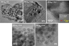 These images, made by transmission electron microscopy, show the progression of the sodium-olivine electrode material, first in the original starting material in powdered form (a); after sodium is inserted in different concentrations (b and c); and after an amorphous, glassy structure forms in between tiny areas of microcrystalline structure (d and e).