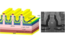 """Instead of doing the complicated zigzag path for the current in conventional vertical transistors,"" Professor Tomás Palacios says, ""let's change the geometry of the transistor completely."" Their vertical gallium nitride transistors have bladelike protrusions on top, known as ""fins."" The narrowness of the fin ensures that the gate electrode will be able to switch the transistor on a..."