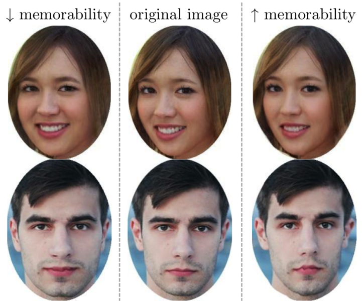 Two examples of faces that have been modified from an original photo (center) to look more (right) and less (left) memorable without altering their identity, attractiveness, age, or gender.