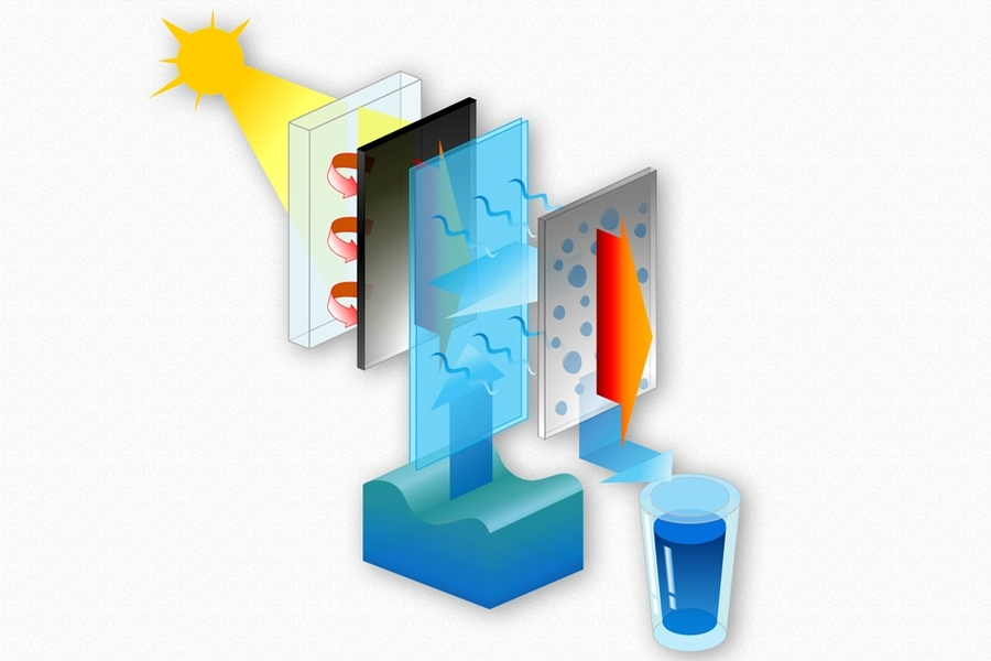 Simple, solar-powered water desalination | MIT News | Massachusetts  Institute of Technology