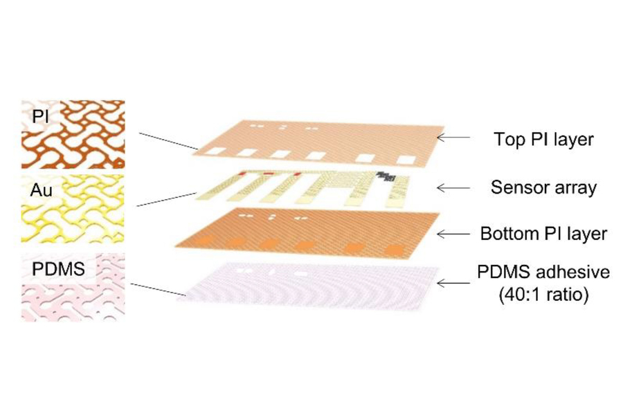 illustration of perforated e-skin